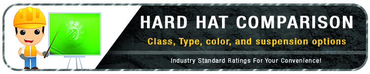 Hard Hat Comparison | Customhardhats.com